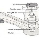 How To Change A Tap Washer