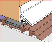How To Fit A Weatherboard