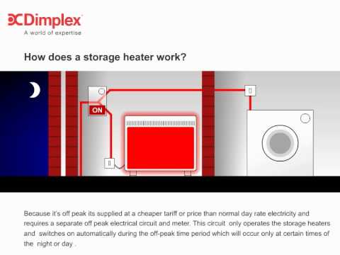 Storage fan heaters