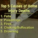 Safety at Home–Is Your Home Safe?