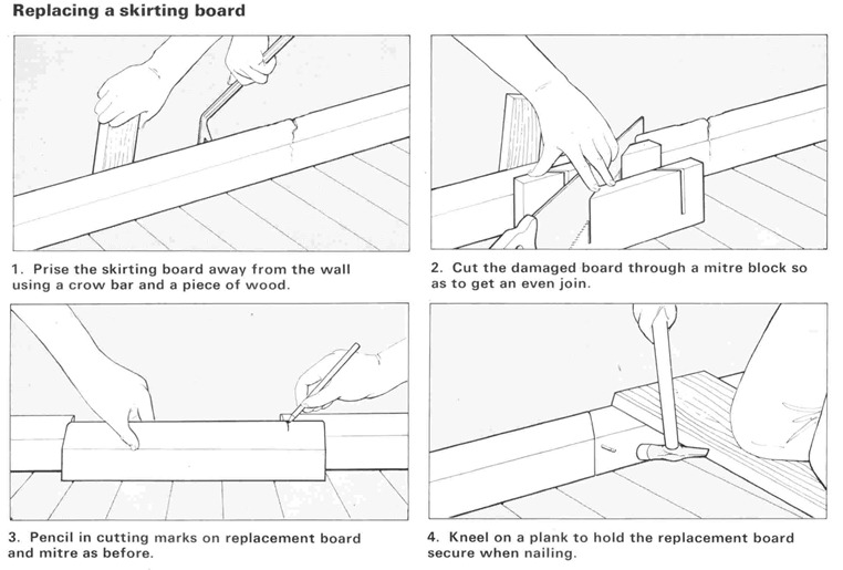 replacing-a-skirting-board