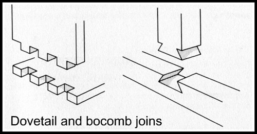 Dovetail and bocomb joins
