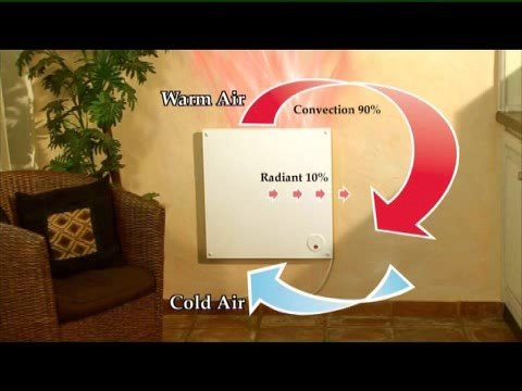 Economical Heating Systems